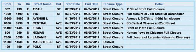 streetclosures 4.23.jpg